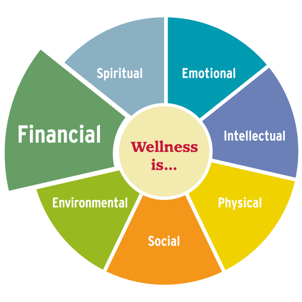 wellness-financial