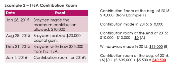 tfsa-example2